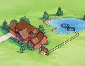 Pond Loops Diagram